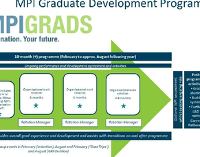 MPI - Scholarship - CLOSES 23 JUNE